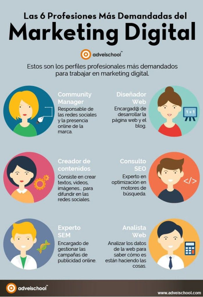 profesiones marketing digital más demanda